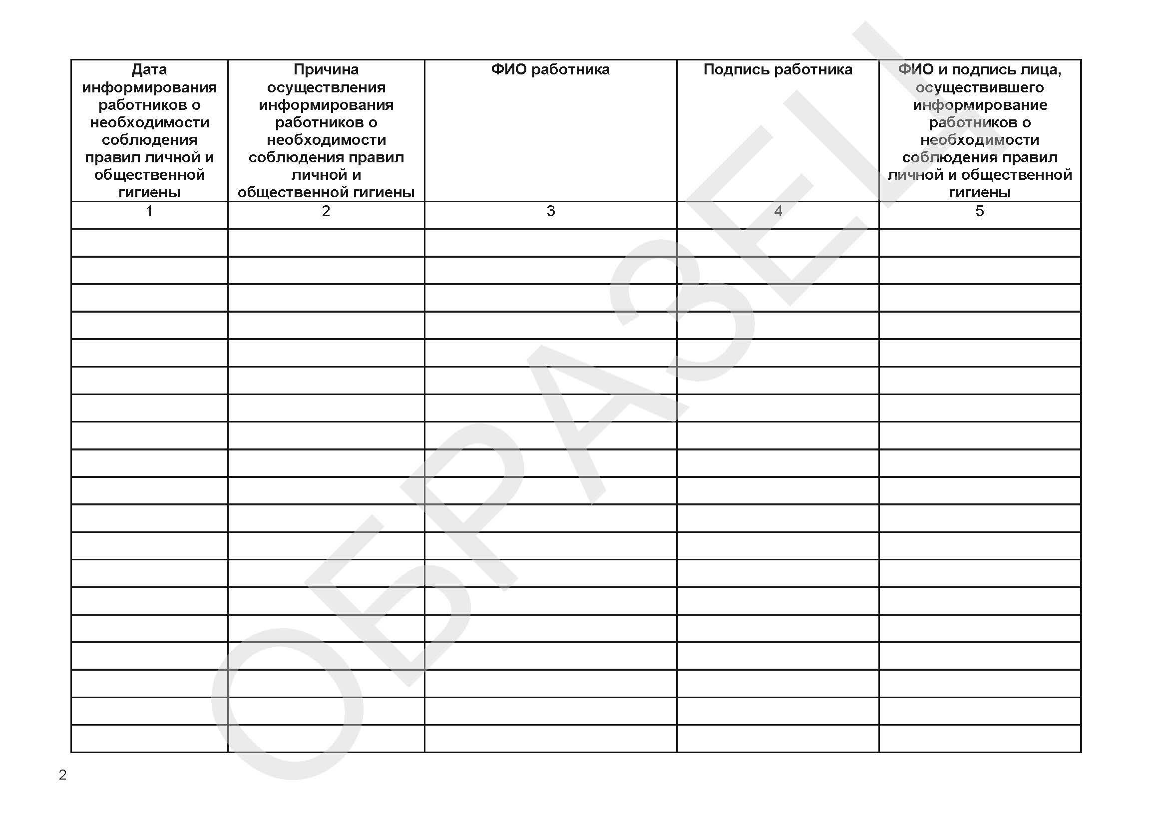 Журнал по контролю информирования работников о необходимости соблюдения правил личной и общественной гигиены в целях предупреждения распространения коронавирусной инфекции (COVID-19)